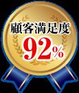 顧客満足度92%